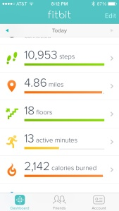Thanks to a walk to the grocery store for hubby's Doritos I got to 10K steps even on a rest day!